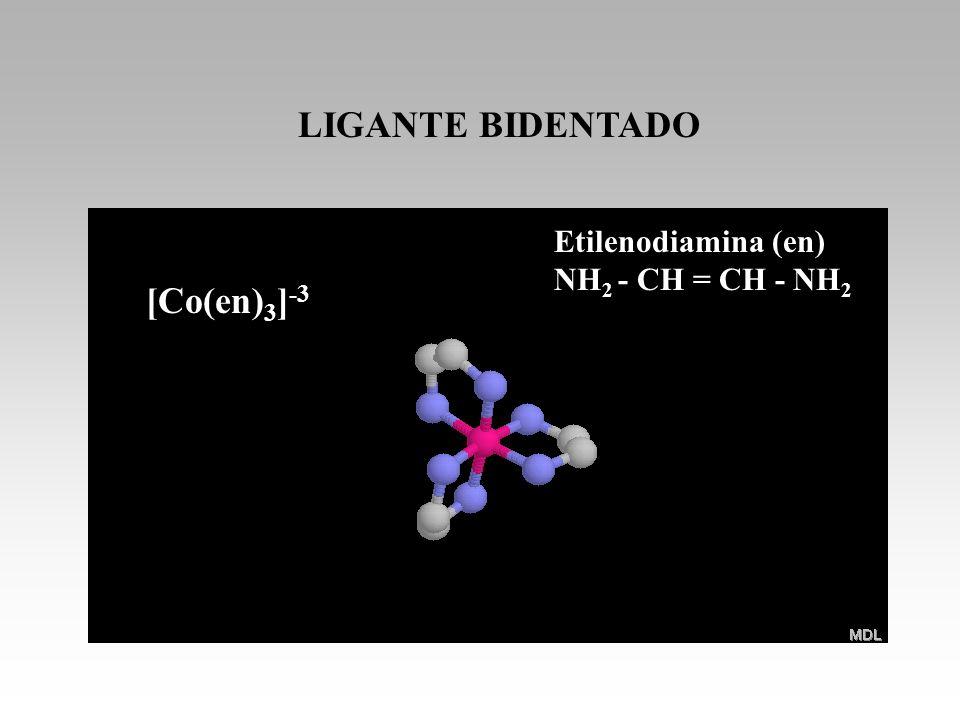 LIGANTE BIDENTADO Etilenodiamina (en) NH2 - CH = CH - NH2 [Co(en)3]-3